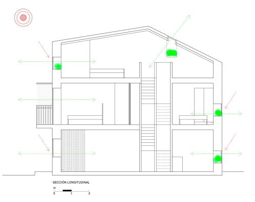 Casa Rosa | Sección Longitudinal